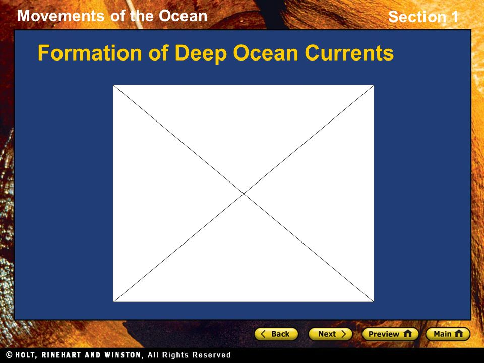 Formation of Deep Ocean Currents