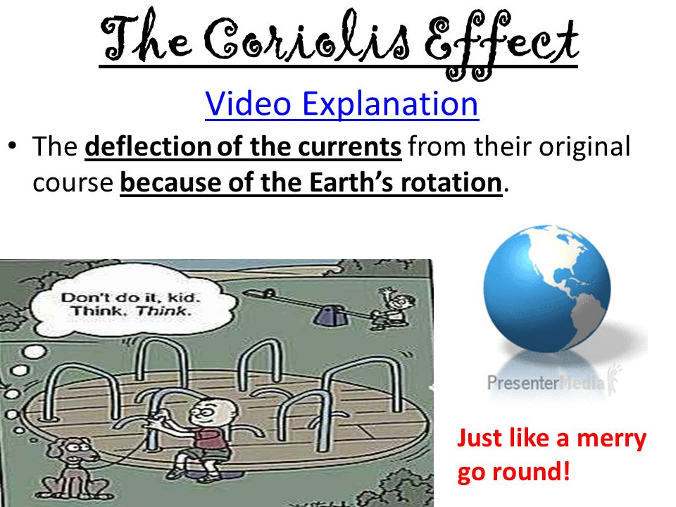 what is the coriolis effect for kids. the coriolis effect video explanation what is for kids
