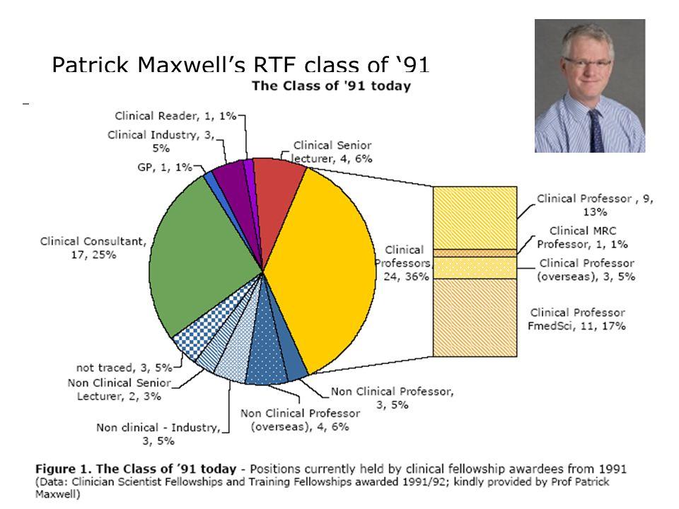 Patrick Maxwell's RTF class of '91