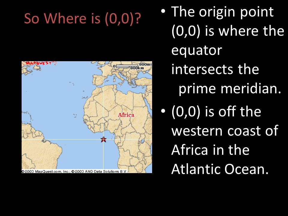 The origin point (0,0) is where the equator intersects the prime meridian.