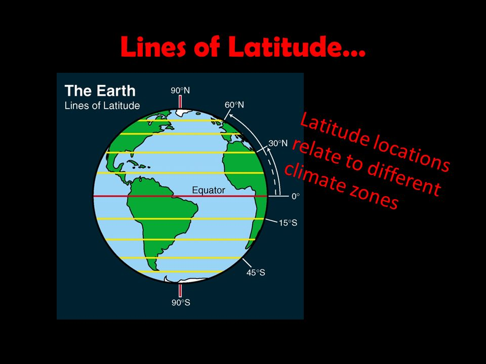 Lines of Latitude… Latitude locations relate to different climate zones