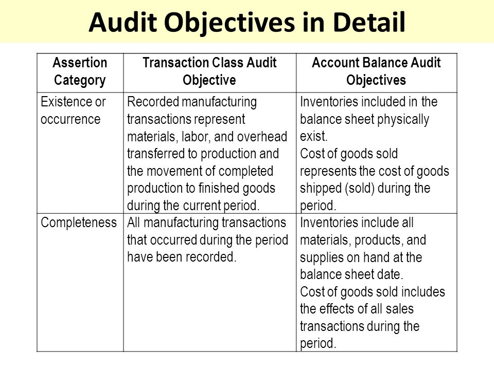 objectives in the audit of inventories The goal of every audit is to determine whether the financial records are accurate specific audits may have specific objectives: finding out if transactions were left out of the ledgers or if the company owns all the assets it claims to.