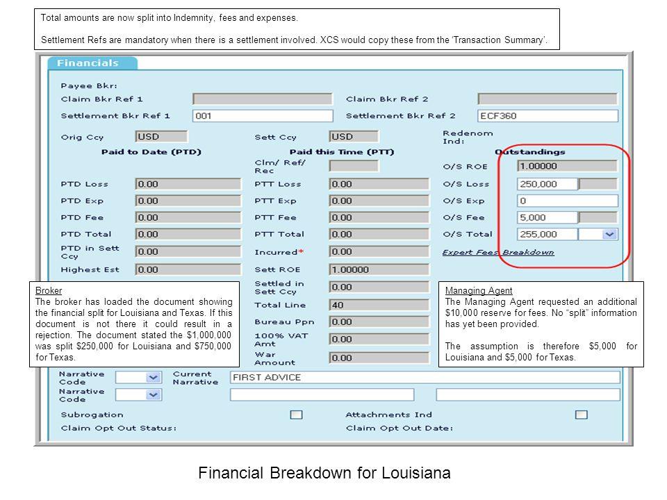 Financial Breakdown for Louisiana