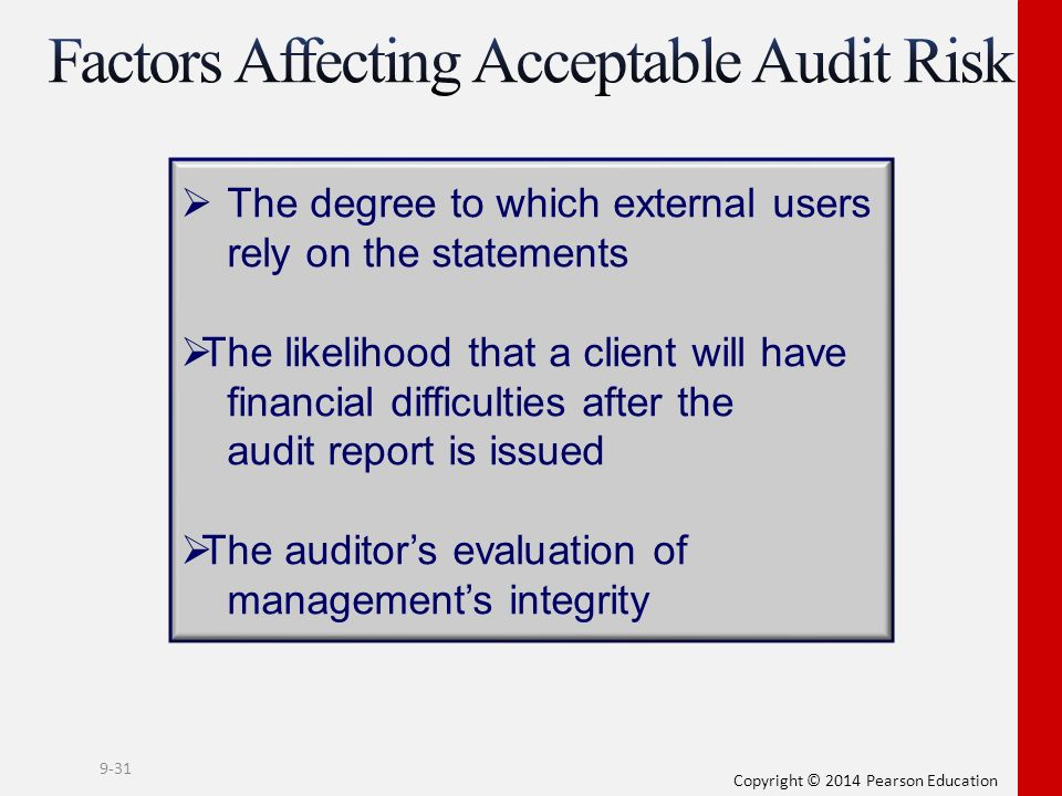 a study of the factors affecting accounting standards Valuable input to the study  factors affecting preparers' and auditors' judgements about  journals on topics such as accounting standards and financial .
