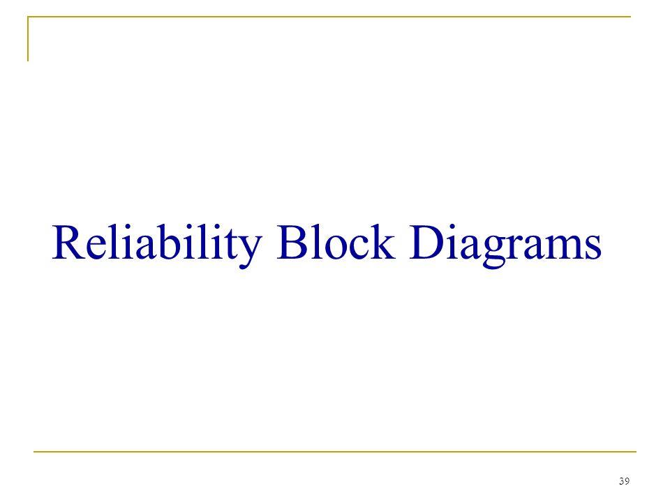 Hd wallpapers reliability block diagram walldesignpatternehd get free high quality hd wallpapers reliability block diagram ccuart Gallery