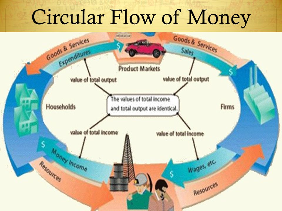 united states dollar and control flow The united states is the largest export partner for both of these countries they try to keep their currencies cheaper in comparison so their exports are competitively priced the 1944 bretton woods agreement kickstarted the dollar into its current position.