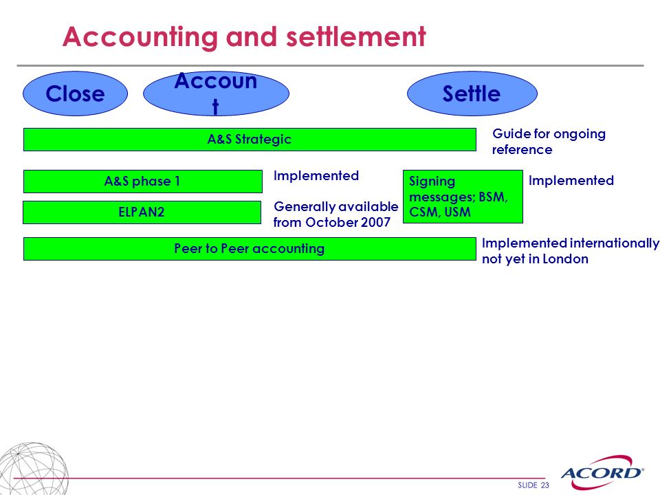 Accounting and settlement