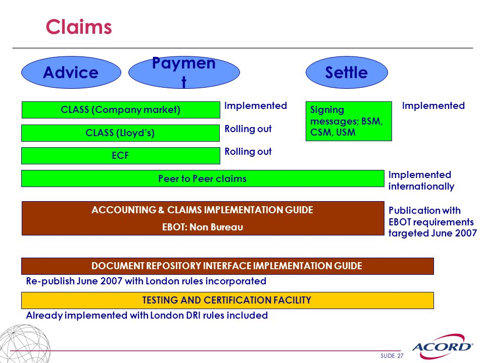 Claims Advice Payment Settle Implemented Implemented