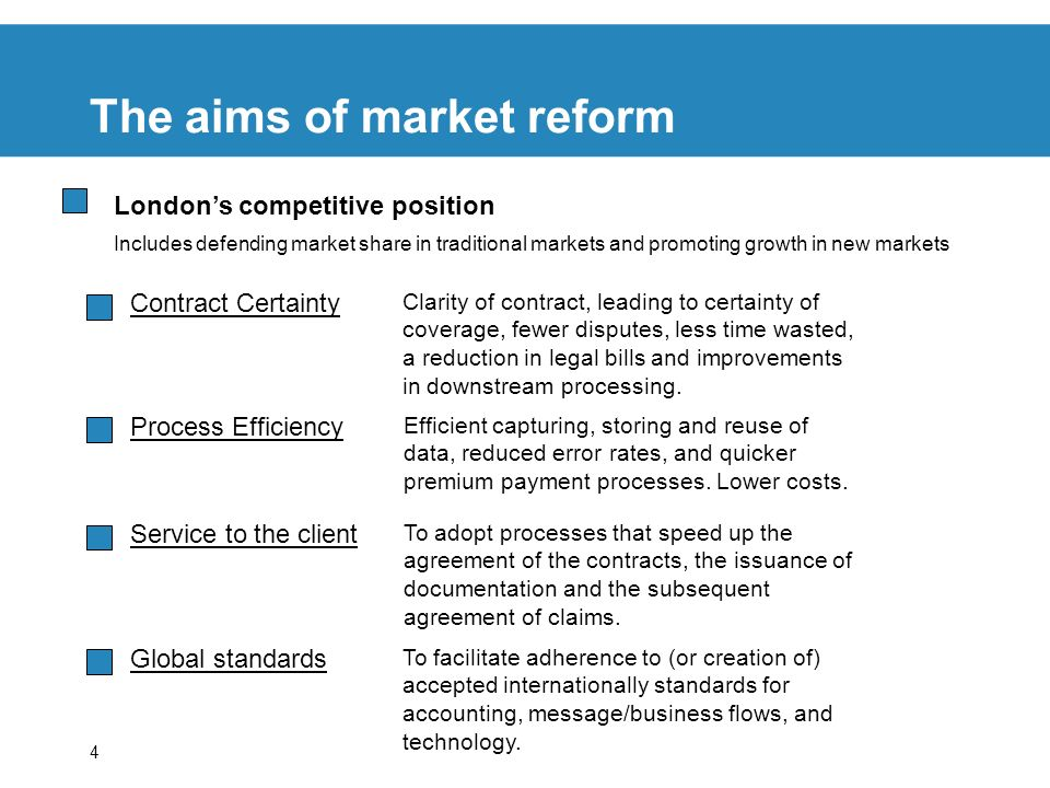 The aims of market reform