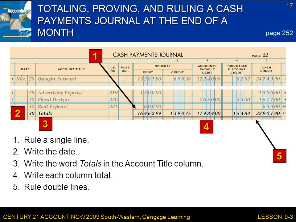 LESSON 9-3 4/23/2017. TOTALING, PROVING, AND RULING A CASH PAYMENTS JOURNAL AT THE END OF A MONTH.