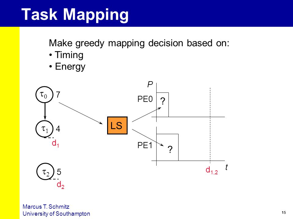 Task Mapping Make greedy mapping decision based on: Timing Energy t0
