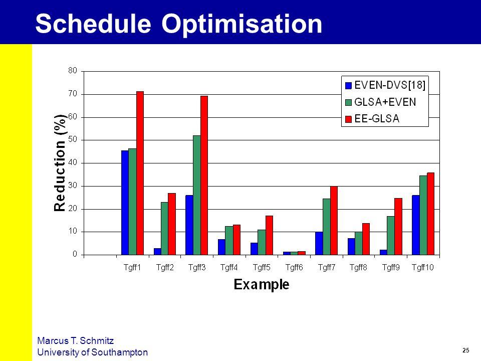 Schedule Optimisation