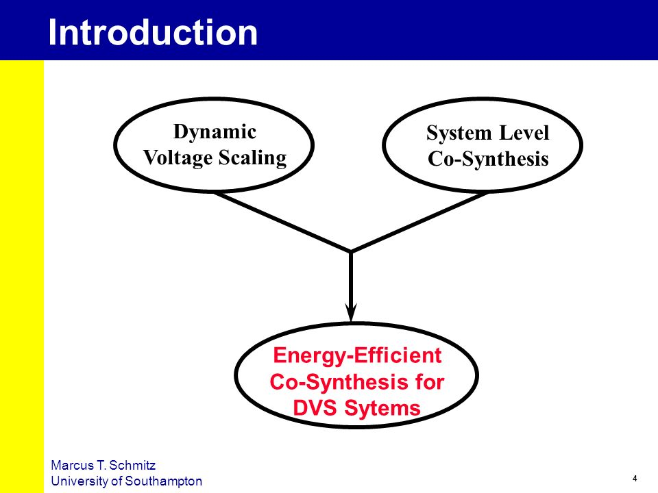 Introduction Dynamic Voltage Scaling System Level Co-Synthesis