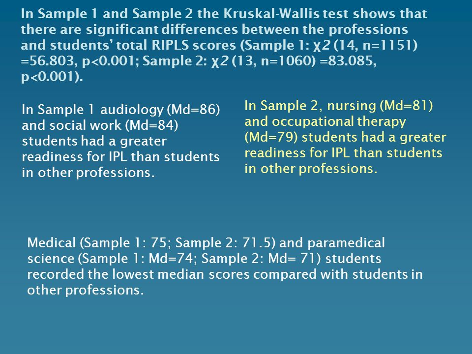 In Sample 1 and Sample 2 the Kruskal-Wallis test shows that there are significant differences between the professions and students' total RIPLS scores (Sample 1: χ2 (14, n=1151) =56.803, p<0.001; Sample 2: χ2 (13, n=1060) =83.085, p<0.001).