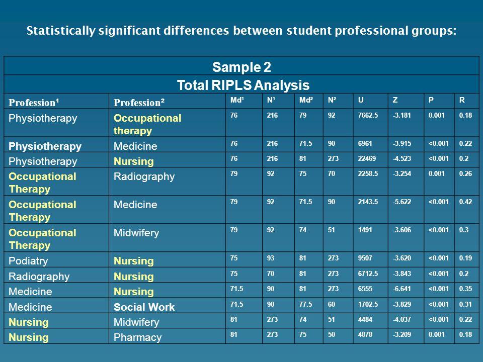 Sample 2 Total RIPLS Analysis