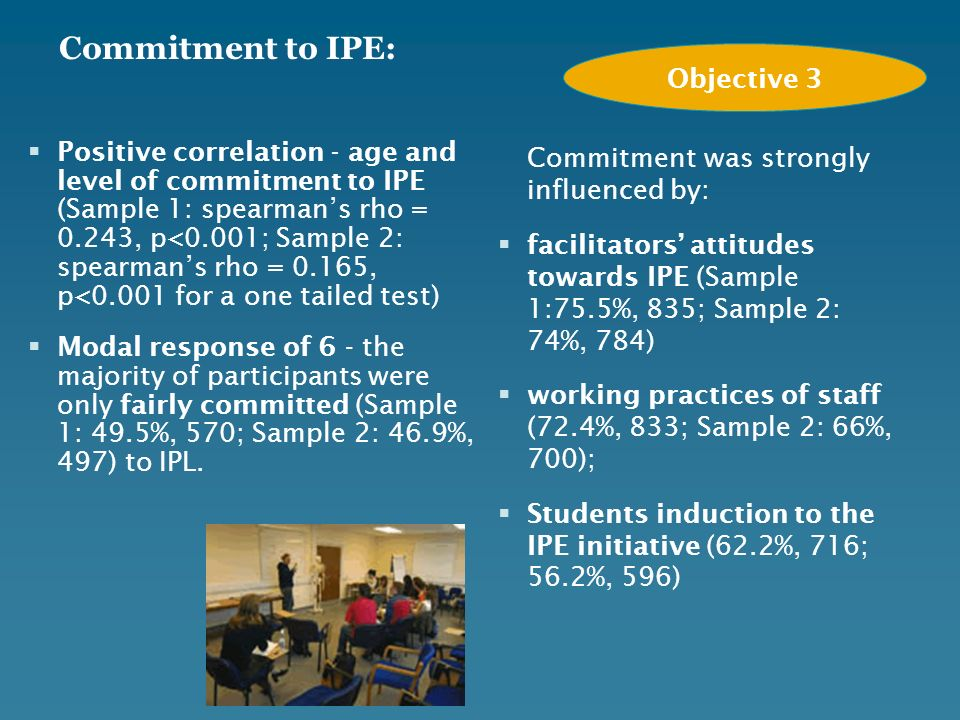 Commitment to IPE: Commitment was strongly influenced by: Objective 3