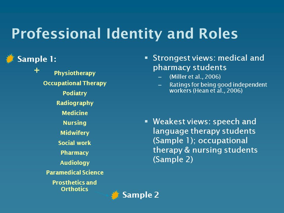 Professional Identity and Roles