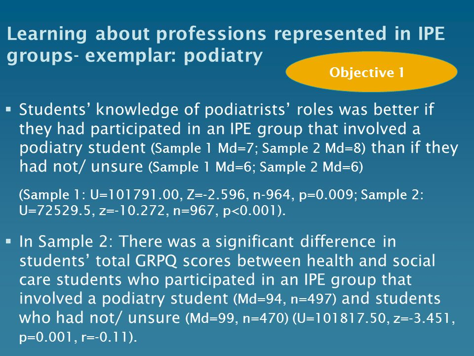 Learning about professions represented in IPE groups- exemplar: podiatry