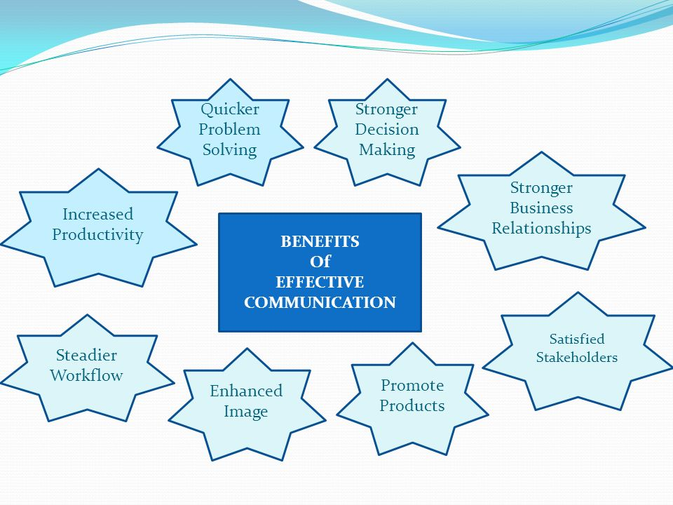 benefits of effective communication The benefit of effective communication means that the functional implementation is appropriate for the strategic direction of the company and that the hr staff .