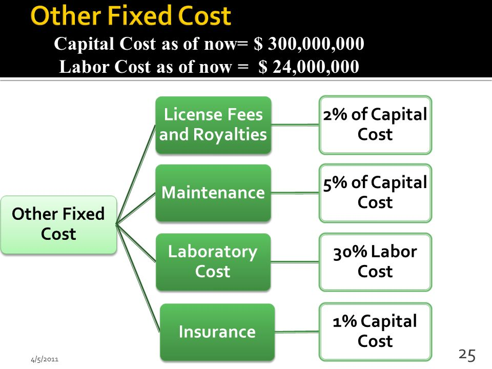 the cost of capital for insurance An analysis of the capital structure of an insurance company  the underwriting cycle and the cost of insurance  capital to this insurance company conversely.