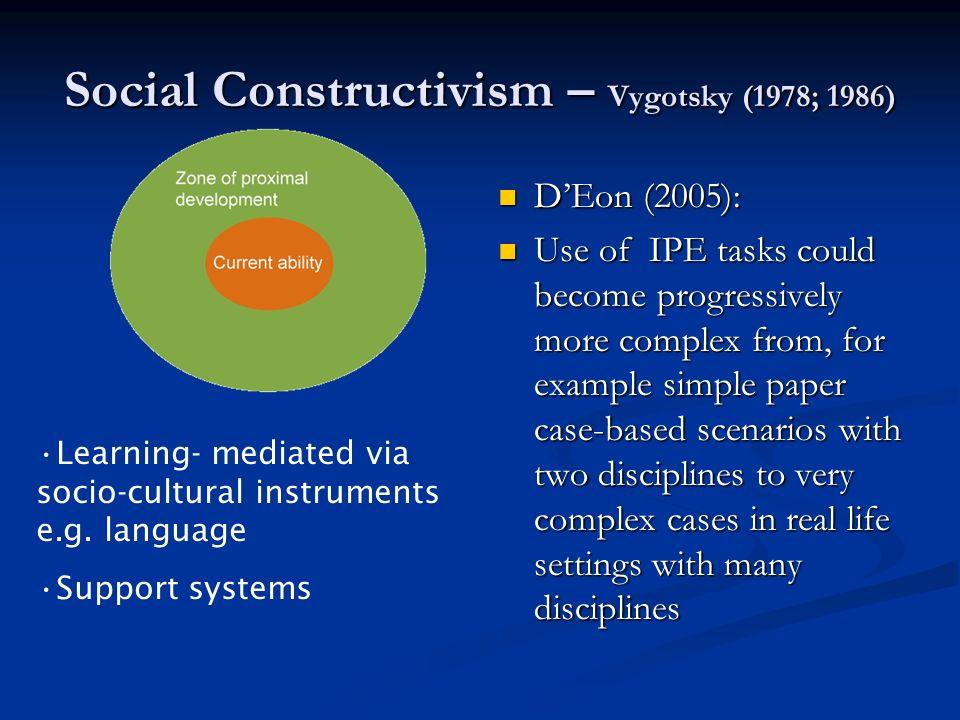 Social Constructivism – Vygotsky (1978; 1986)