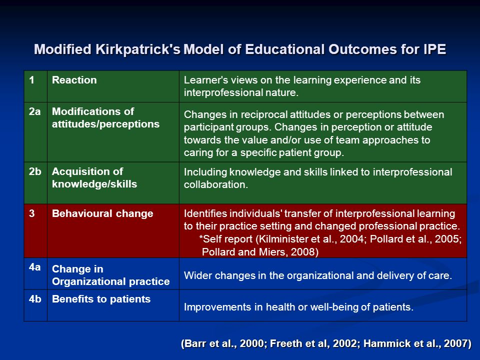 Modified Kirkpatrick s Model of Educational Outcomes for IPE