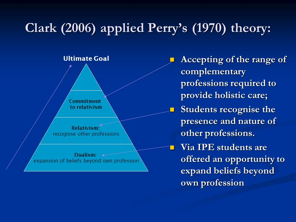 Clark (2006) applied Perry's (1970) theory: