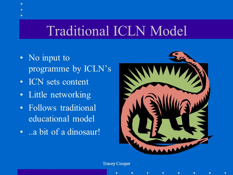 Traditional ICLN Model