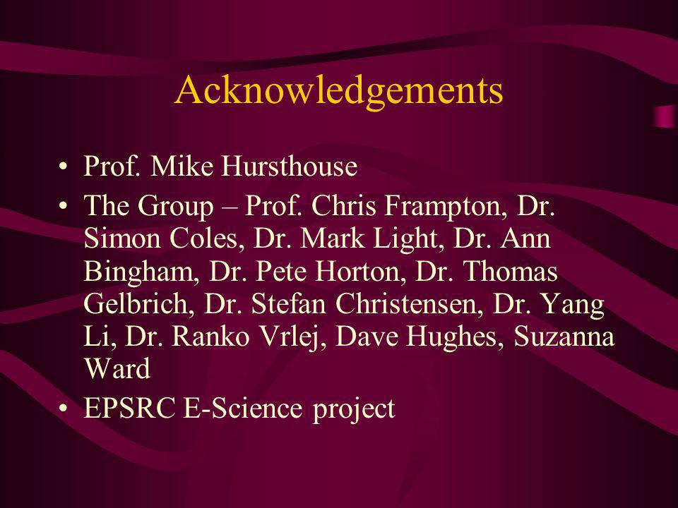 Acknowledgements Prof. Mike Hursthouse