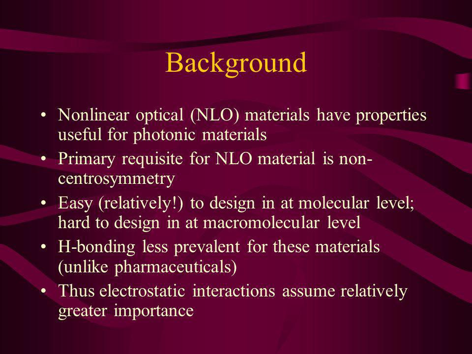 Background Nonlinear optical (NLO) materials have properties useful for photonic materials. Primary requisite for NLO material is non-centrosymmetry.