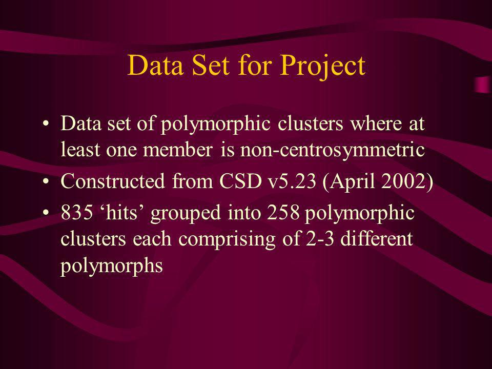 Data Set for Project Data set of polymorphic clusters where at least one member is non-centrosymmetric.