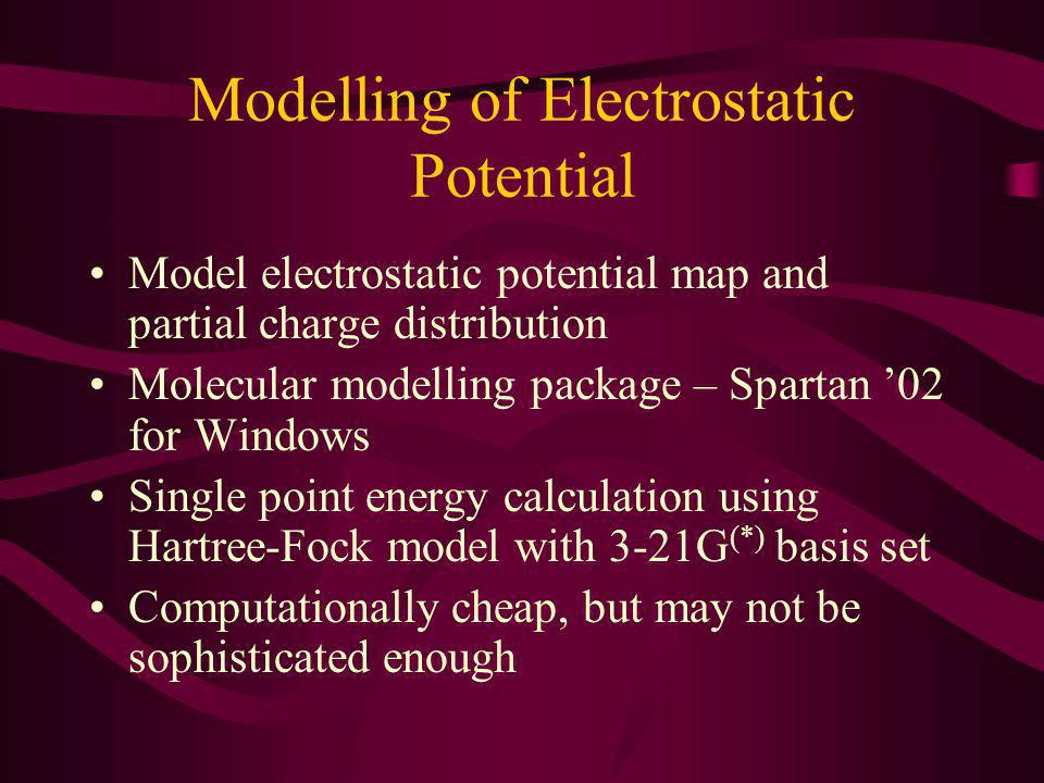 Modelling of Electrostatic Potential