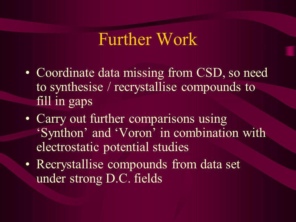 Further Work Coordinate data missing from CSD, so need to synthesise / recrystallise compounds to fill in gaps.