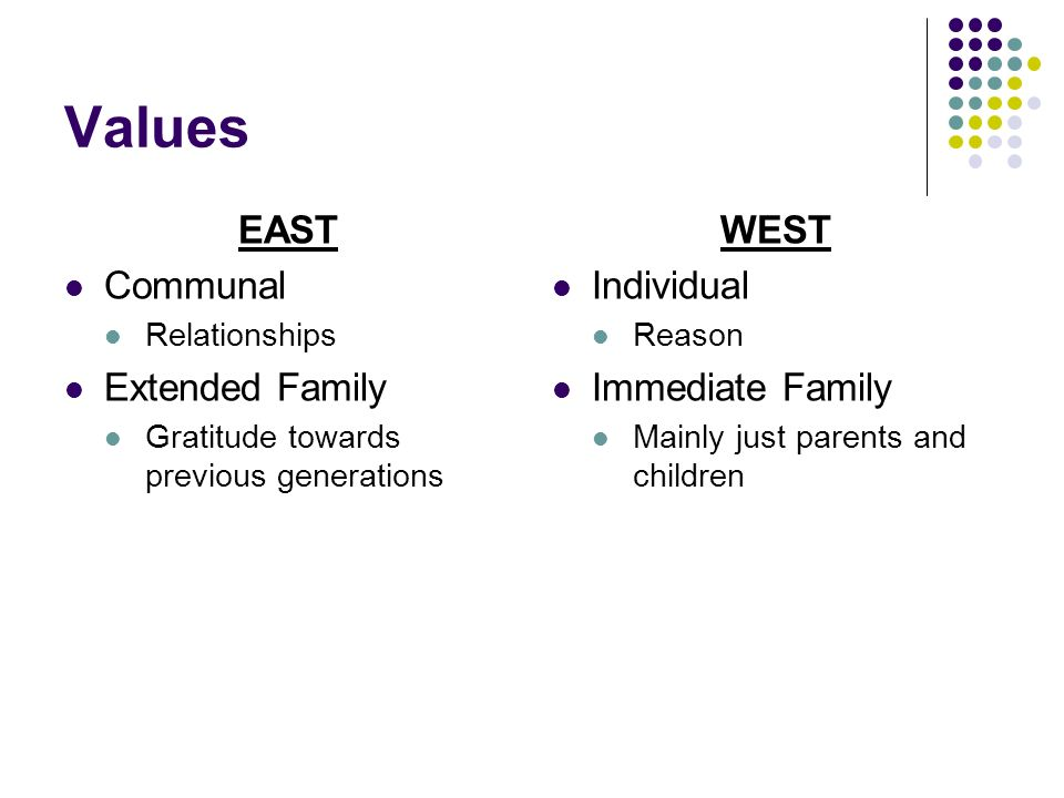 different family values between china and Business and workforce culture in china it's a different world for staples  with a family head or other paternal figure serving as the organizational leader.