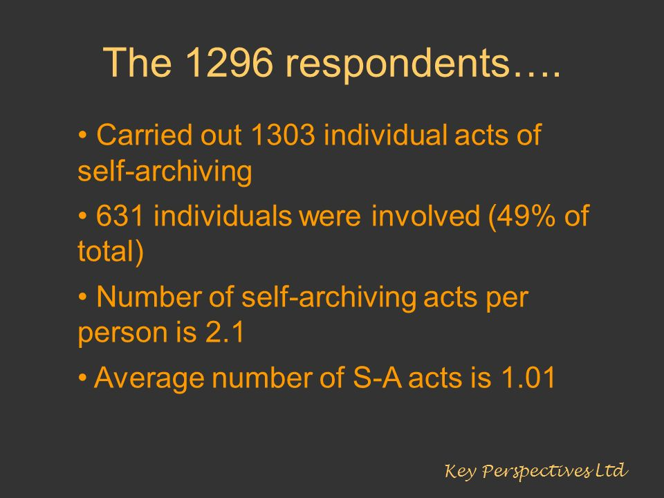 The 1296 respondents…. Carried out 1303 individual acts of self-archiving. 631 individuals were involved (49% of total)