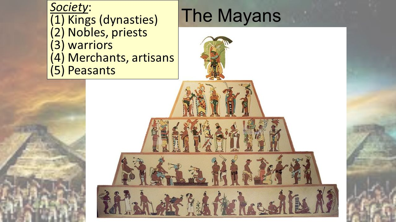 mayan government and economy Download the ancient mayan worksheets & facts  natural disaster or collapse of their trade routes which would have destroyed their economy.