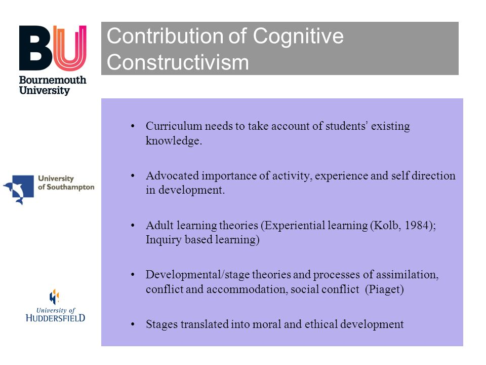 Contribution of Cognitive Constructivism
