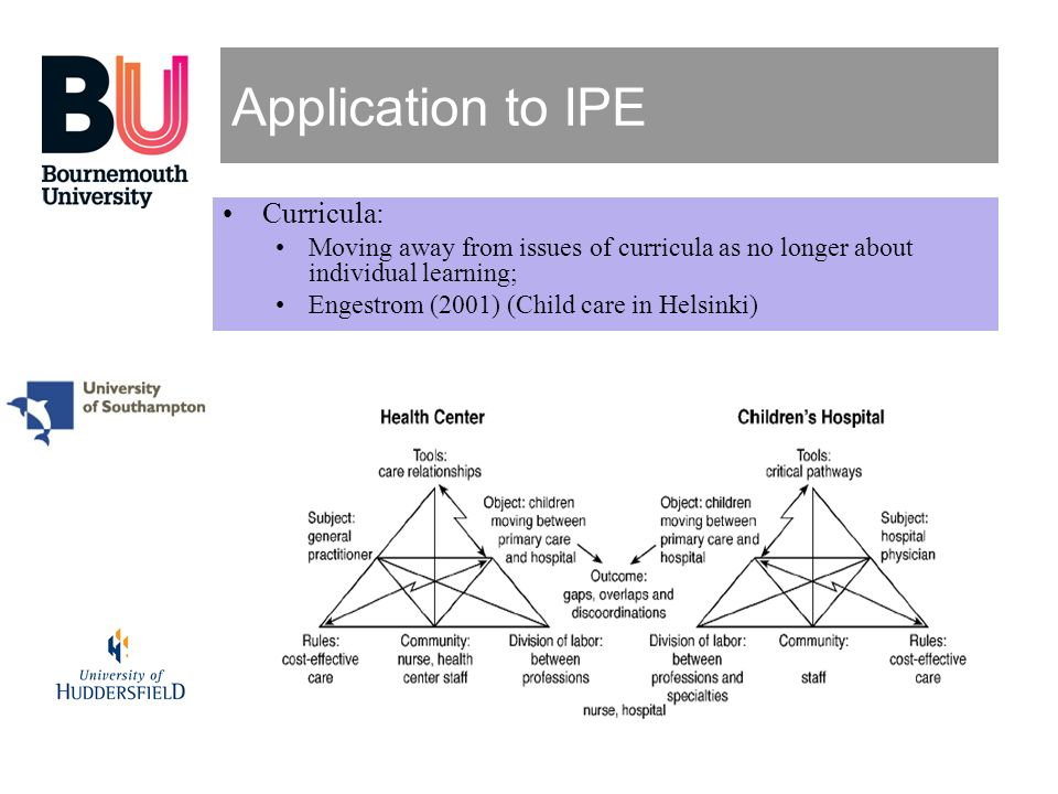 Application to IPE Curricula: