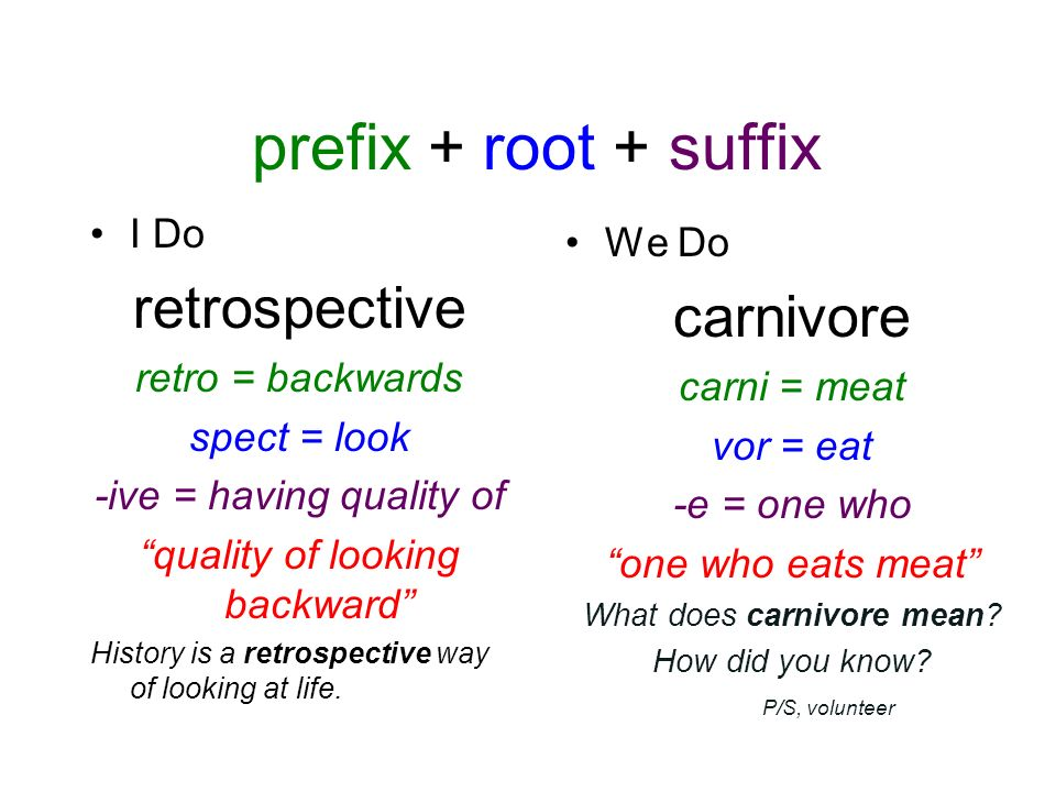 what is the meaning of the word retrospect