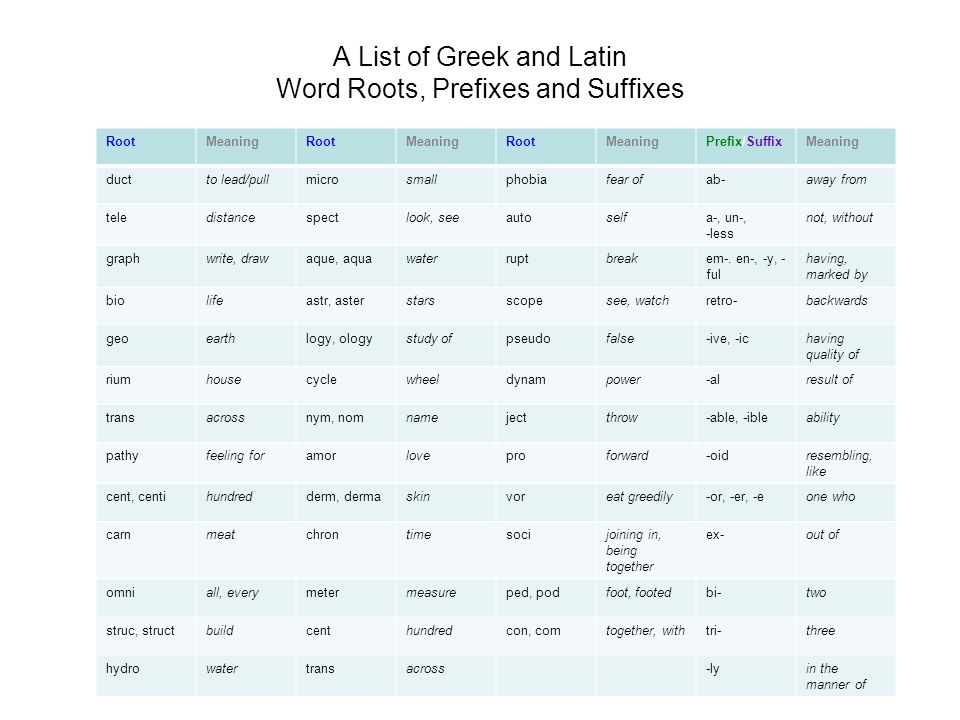 Latin Words And Their Meaning