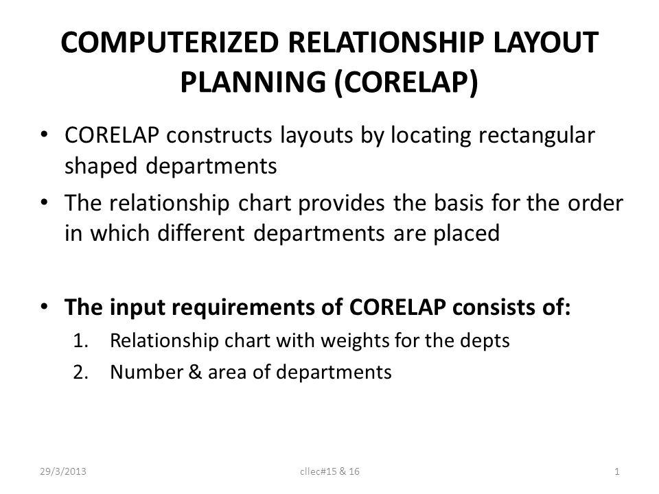 COMPUTERIZED RELATIONSHIP LAYOUT PLANNING (CORELAP)