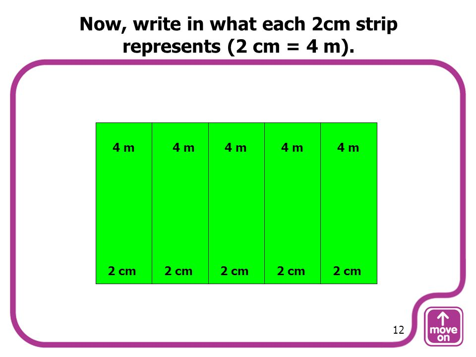 Now, write in what each 2cm strip represents (2 cm = 4 m).