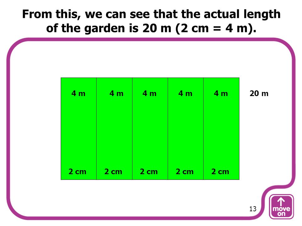 From this, we can see that the actual length of the garden is 20 m (2 cm = 4 m).