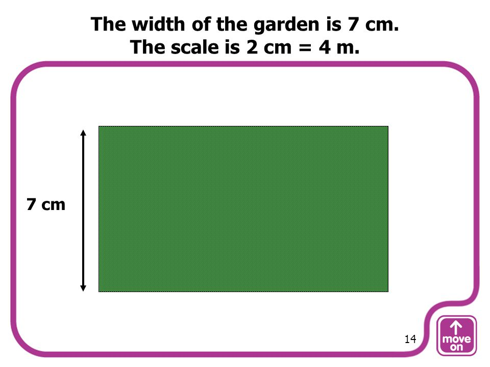 The width of the garden is 7 cm. The scale is 2 cm = 4 m.