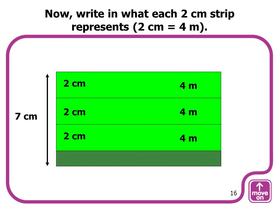 Now, write in what each 2 cm strip represents (2 cm = 4 m).