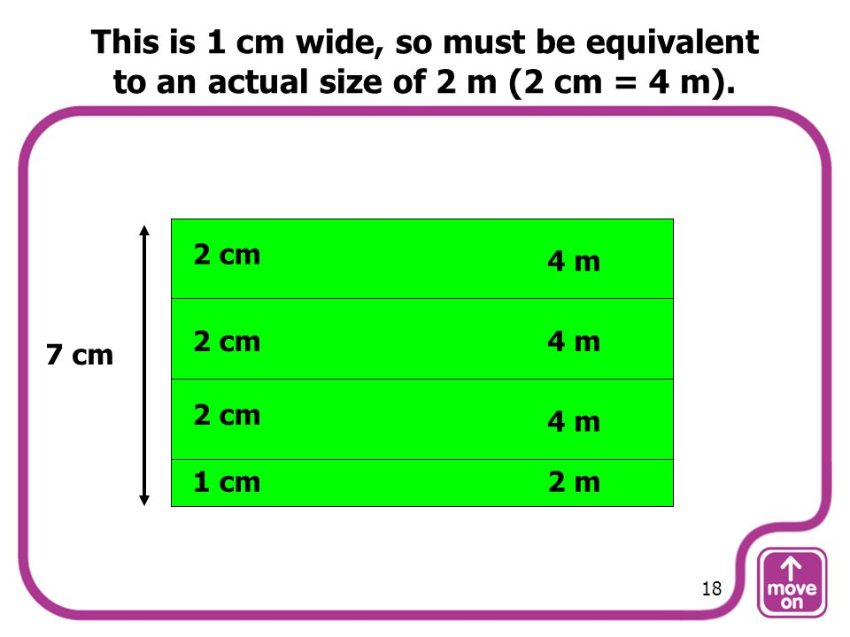 This is 1 cm wide, so must be equivalent to an actual size of 2 m (2 cm = 4 m).