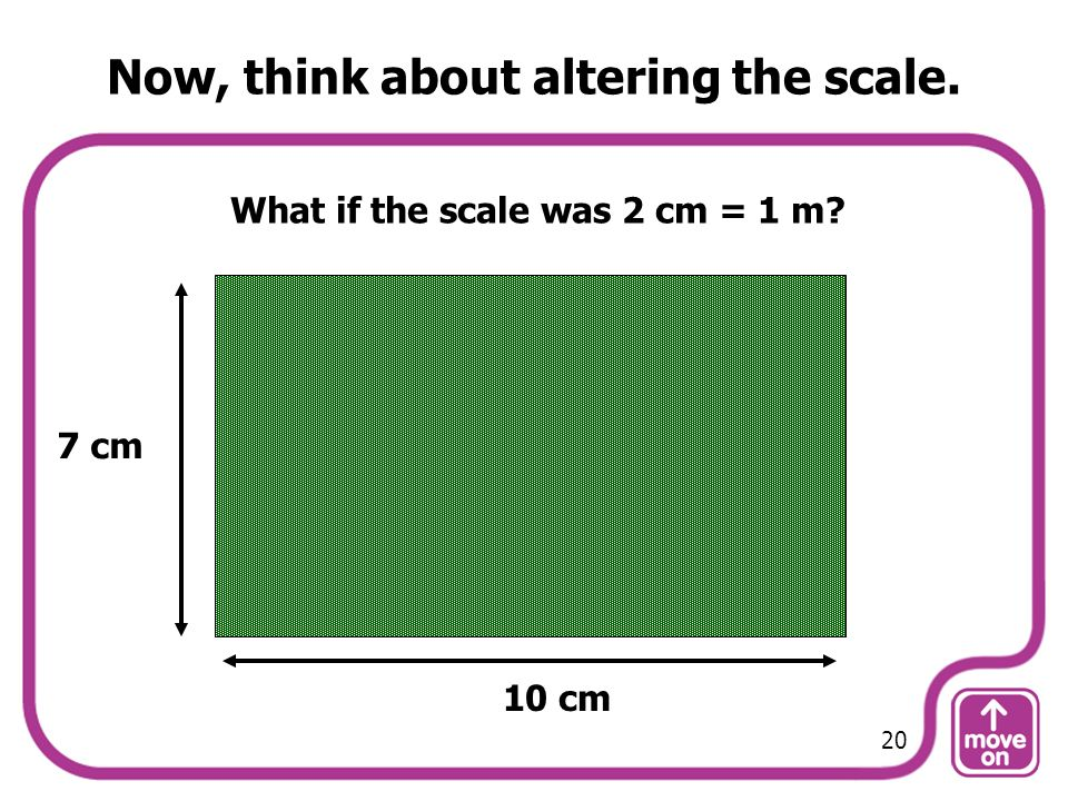 Now, think about altering the scale.