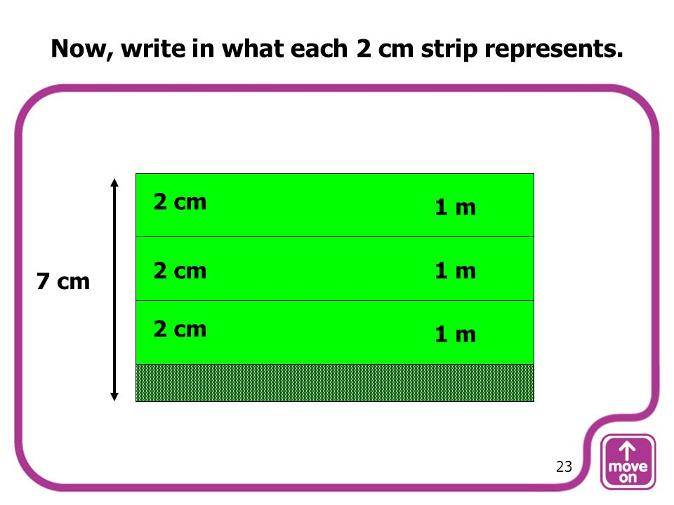 Now, write in what each 2 cm strip represents.