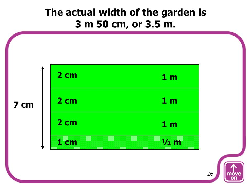 The actual width of the garden is 3 m 50 cm, or 3.5 m.