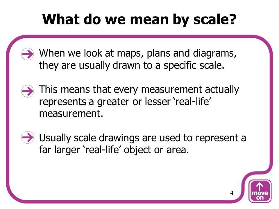 What do we mean by scale When we look at maps, plans and diagrams, they are usually drawn to a specific scale.
